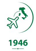 sucesores-linea-de-tiempo-historia-1946